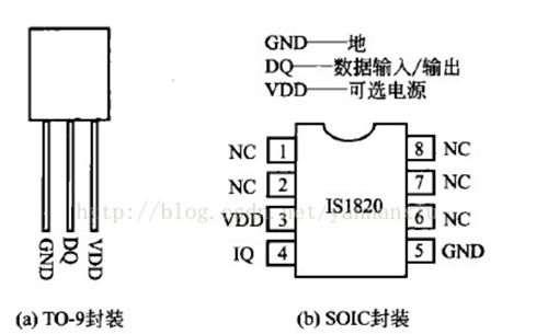 数字温度传感器 DSB 详解_WWW.66152.COM
