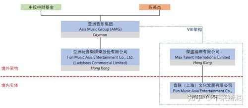 刘雨昕和AMG亚洲音乐集团什么来头 她是潜力股吗以后的发展会如何呢_WWW.66152.COM