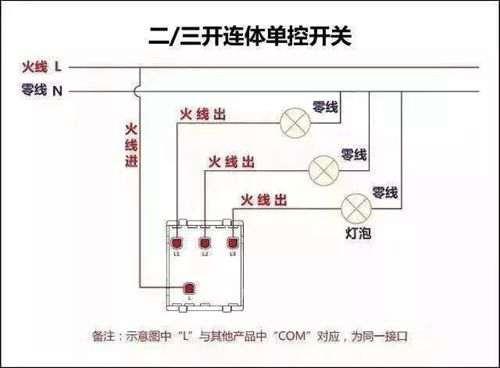 电气安装基础知识 值得一看_WWW.66152.COM