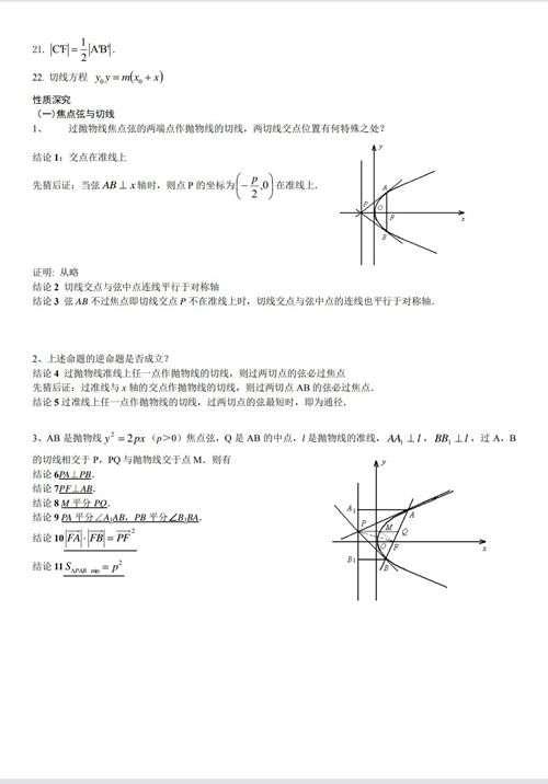 抛物线焦点弦性质总结条_WWW.66152.COM