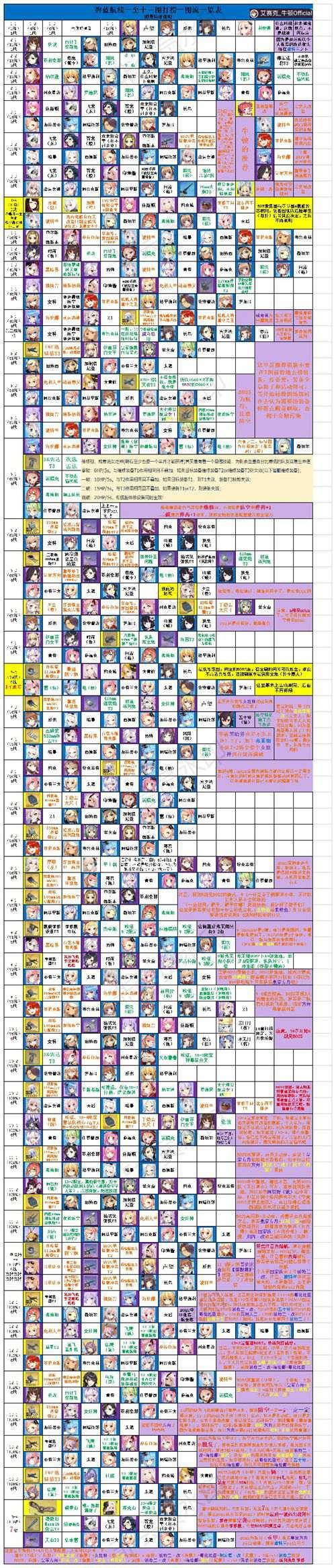 碧蓝航线捞船图表一览 加入图_WWW.66152.COM