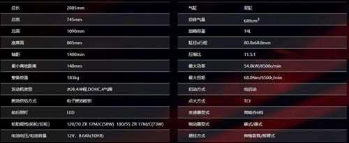 雅马哈MT国内上市售价高达万川崎Z笑惨了_WWW.66152.COM