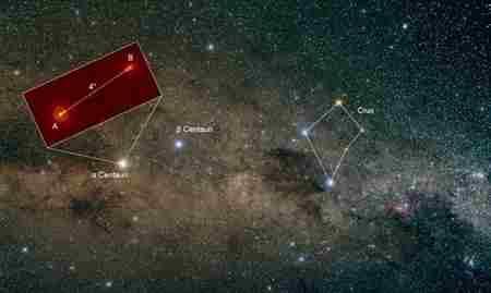 距离太阳最近的恒星排名_WWW.66152.COM