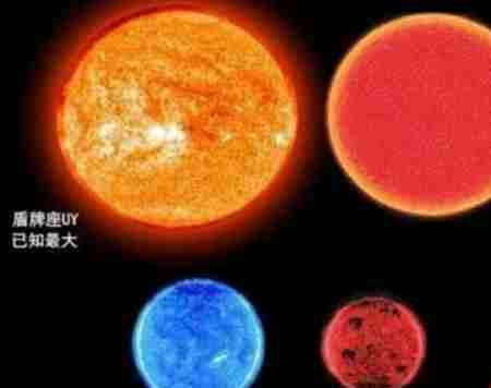 宇宙已知最大星球十大排名_WWW.66152.COM