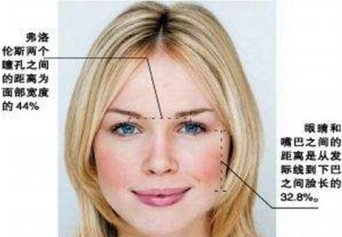 英国最美脸蛋 弗洛伦丝·科尔盖特_WWW.66152.COM
